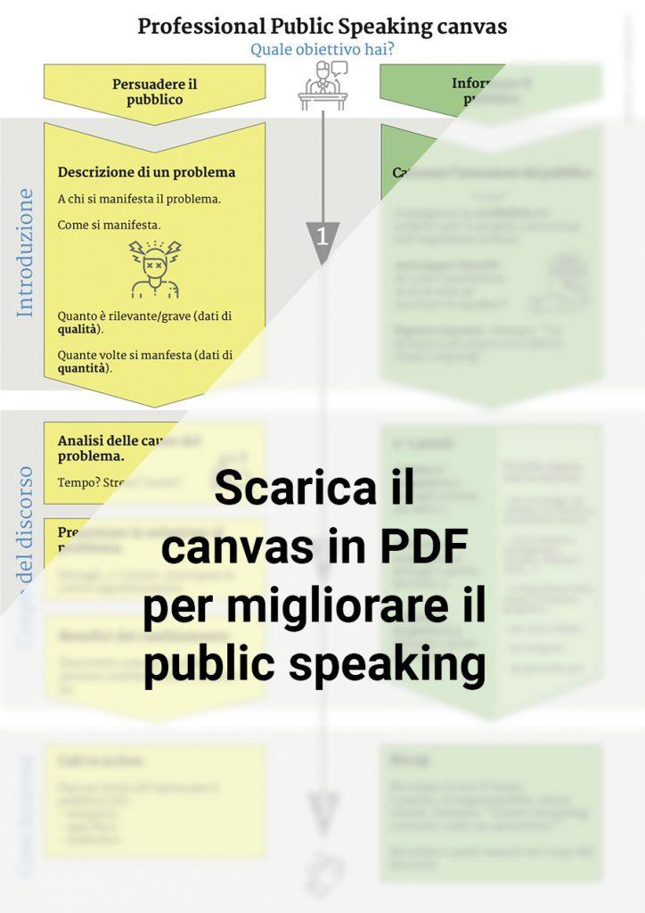 public speaking pdf